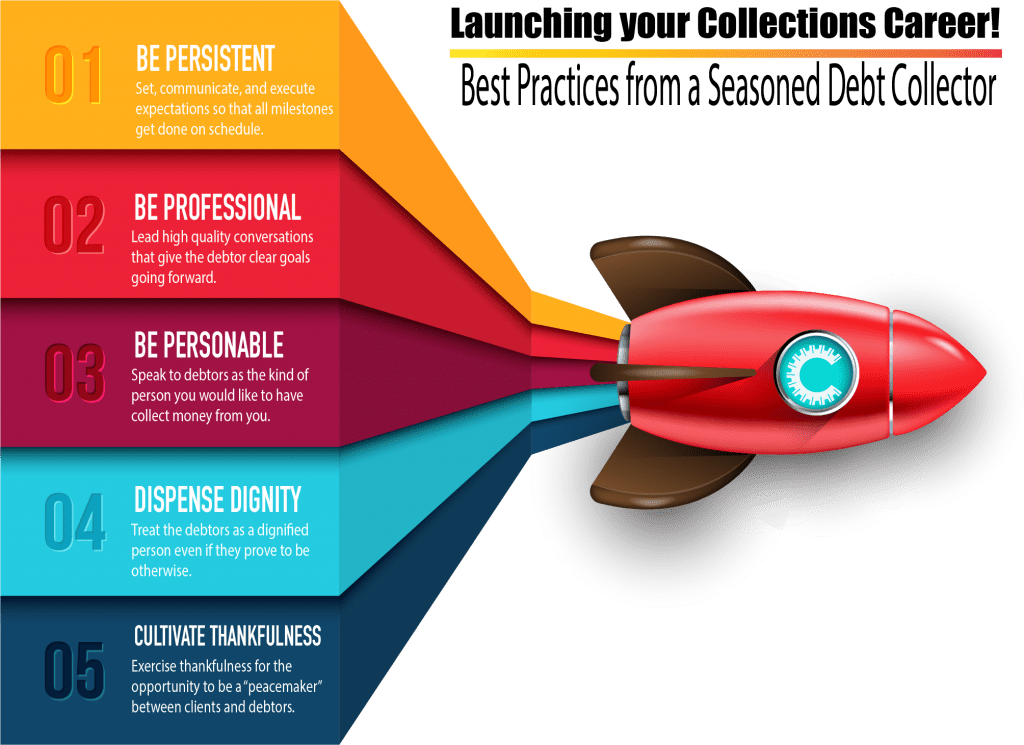 Launching Your Collections Career 1